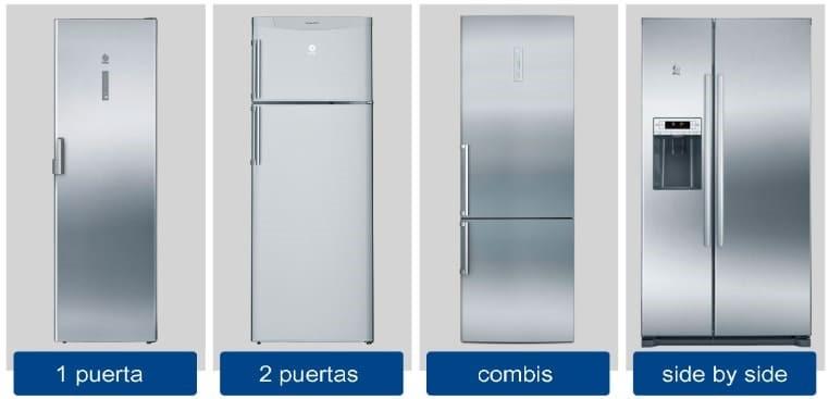 tipologias de frigoríficos, frigos económicos, decibelios frigorífico, frigoríficos 1 puerta dispensador agua y hielo, comprar frigorifico online